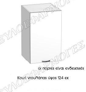 koyti-ntoylapas-ypsos-124